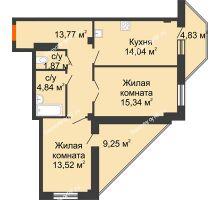 2 комнатная квартира 69,46 м² в ЖК Чернавский, дом 2 этап