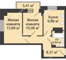 2 комнатная квартира 47,28 м² в ЖК Сердце Ростова, дом Этап I